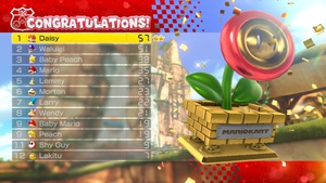 Posted in MiiVerse's Mario Kart 8 Community: Does winning gps not unlock characters? Or it didn't unlock any because I've won this one before?
