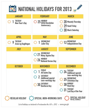 govph: Plan your year ahead. Attached is the list of 2013 nationwide holidays and special non-working days.