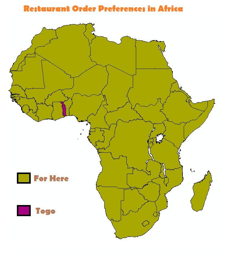 Restaurant Order Preferences in Africa