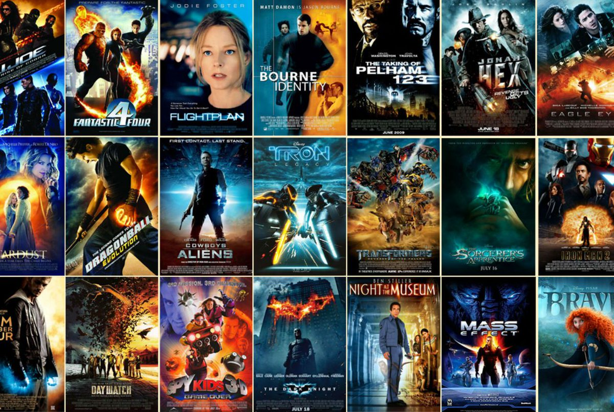 There are only 10 types of movies. (A short thread) Orange and blue action
