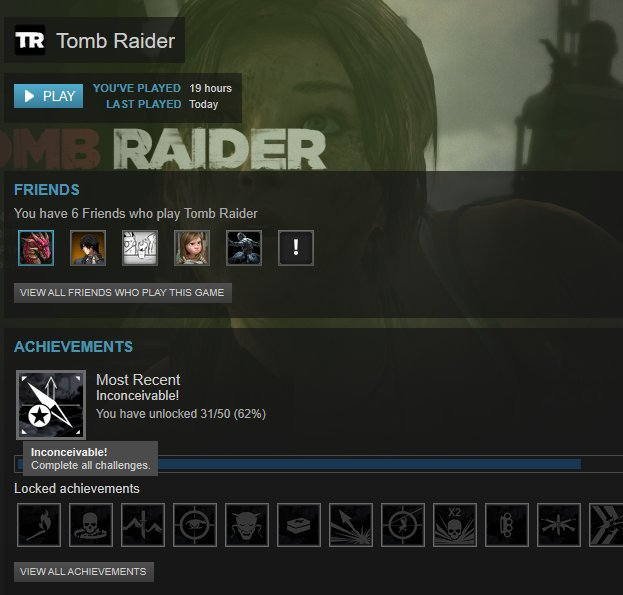 Finished Tomb Raider. Not gonna go for achievement completion since there's multiplayer stuff. 100% collectibles is good enough!